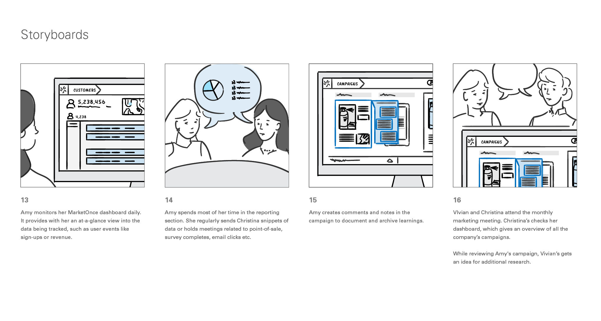 We drew a set of storyboards to help Oceanside10 imagine a future where all their products were on a unified SAAS platform. This helped Oceanside see how their product would be used as a unified solution for a large company.